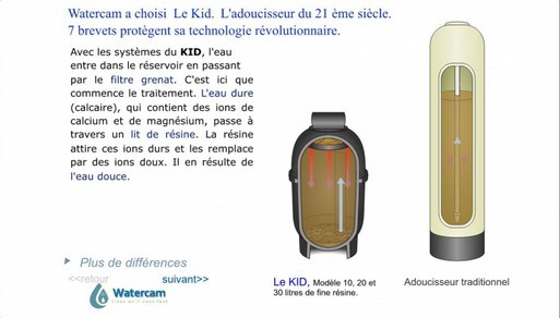 animation adoucisseur kid watercam