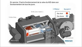 Animation vanne adoucisseur kid watercam